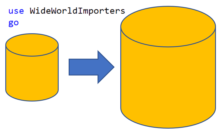 See how to use built in stored procedures to grow the WorldWideImporters SQL Server database with new, current data.